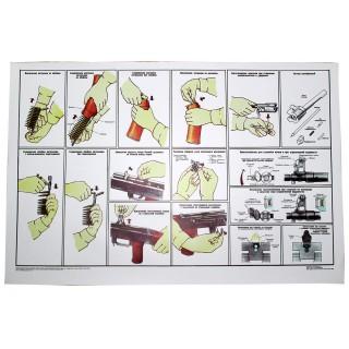 """Plakát """"AK74 a RPK74 - nabiti zásobníku, rozebírání, zacíleni"""""""