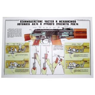"""Plakát """"Interakce dílu a mechanismů AK74 a RPK74"""""""